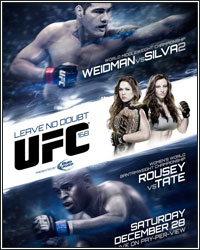 FIGHTHYPE PREVIEW: UFC 168 WEIDMAN VS. SILVA 2